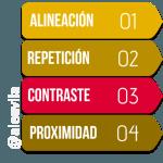 4 Principios básicos de diseño para diseñadores instruccionales