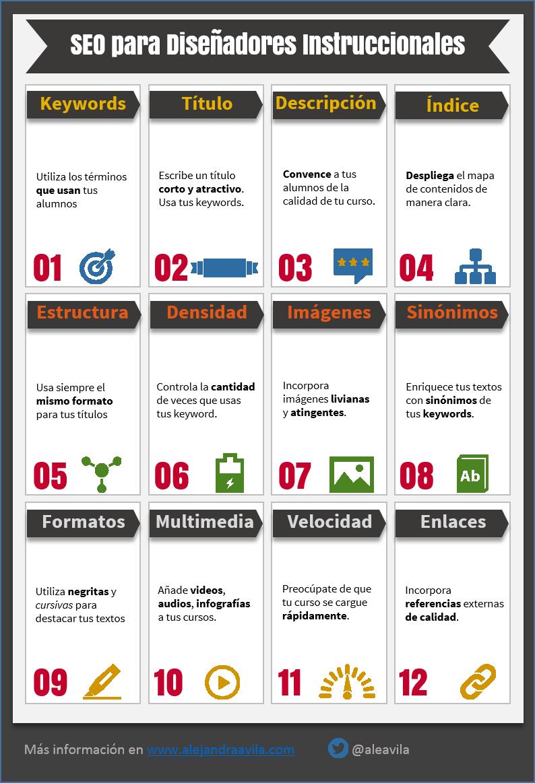 infografia seo para diseñadores instruccionales