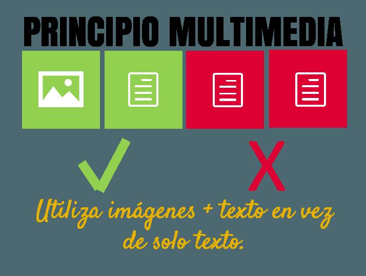 11 principios de aprendizaje multimedia: multimedia