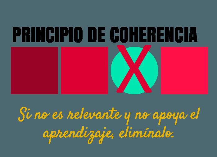 11 principios de aprendizaje multimedia: coherencia