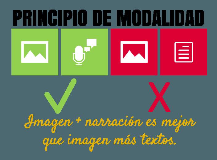 11 principios de aprendizaje multimedia: modalidad